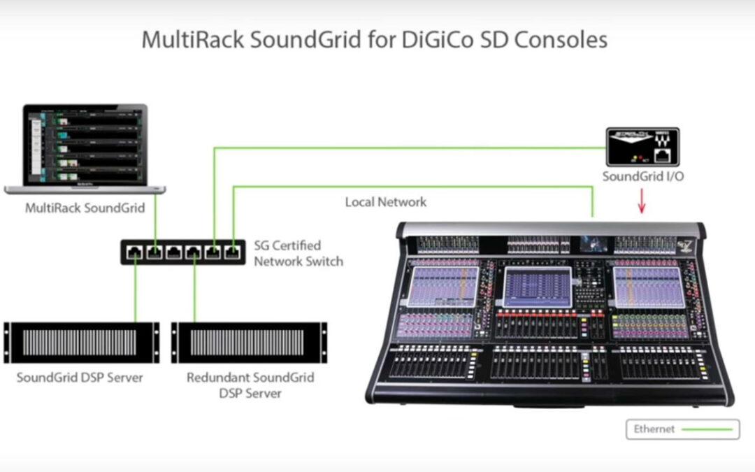 Configurando Waves MultiRack SoundGrid para DiGiCo SD